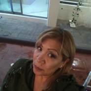 catiz053's profile photo