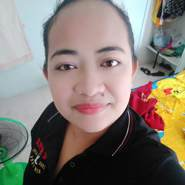 mait019's profile photo