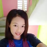 min3578's profile photo