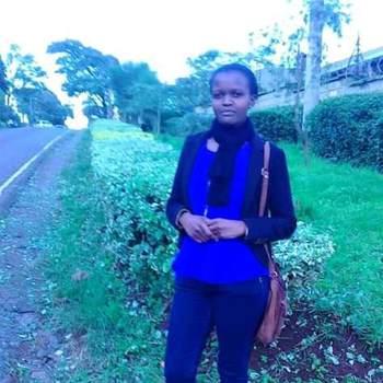 wahomeiryn502_Nairobi City_Ελεύθερος_Γυναίκα