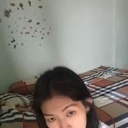 nanghya08's profile photo