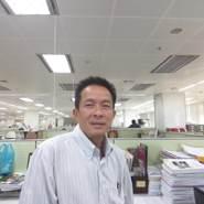 pongsapatm5's profile photo