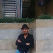abdullahshakh90's profile photo
