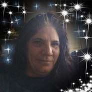 donnas21's profile photo