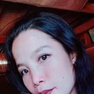 chaerose28's profile photo