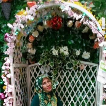 faridab20_Jawa Barat_Холост/Не замужем_Женщина