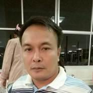 use_nay270318's profile photo