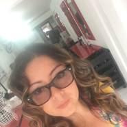 viviana437's profile photo