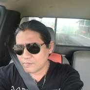 user_dk2968's profile photo