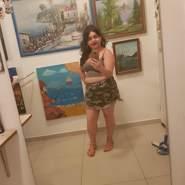 lorenabuba's profile photo
