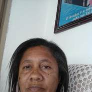 santodasilvacleonice's profile photo