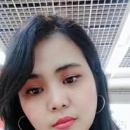 tiyasa3's profile photo