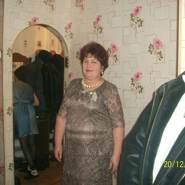 olya54's profile photo