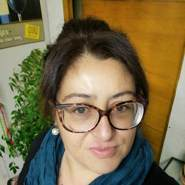 claudiaandreabeasdot's profile photo