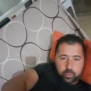 spiros48's profile photo