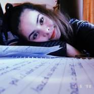 rithavizcarra's profile photo