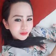 user_xvkc05's Waplog profile image