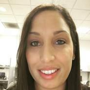 sonnia18's profile photo