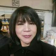 weerapong_72's profile photo