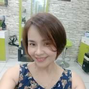 phuongh144's profile photo