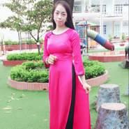 user_tikno8250's profile photo