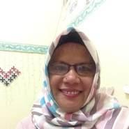lenia73's profile photo