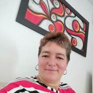 ismeniaespana's profile photo