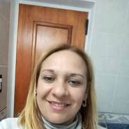 ciberp1's profile photo