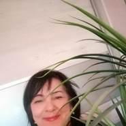 user_bajus12's profile photo