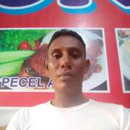 martins1277's profile photo