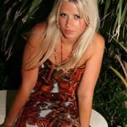sandrella14's profile photo