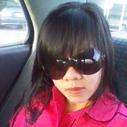 laarnied's profile photo