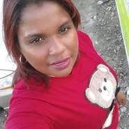 altagraciad11's profile photo