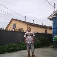 ricardorodriguez1991's profile photo