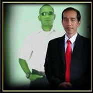 fahmyzulfikar's profile photo