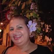 nellyh29's profile photo