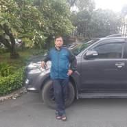 haiq061's profile photo