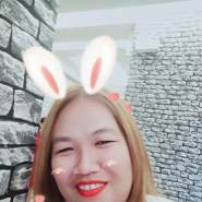achinchanidapa's profile photo
