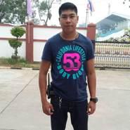 phongsukphosaeong's profile photo