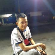 budhim6's profile photo