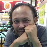 lostword's profile photo