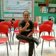 ibnua602's profile photo