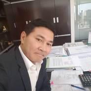 zheng67's profile photo