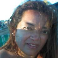 leticiar199's profile photo