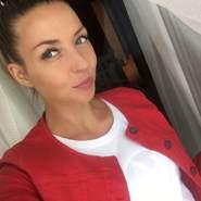 alyonka2's profile photo