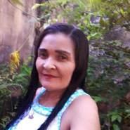 regyelem's profile photo