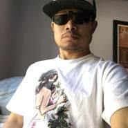 meumanyp's profile photo