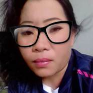 parichatiyngkarna73's profile photo