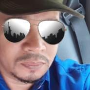 nanangi28's profile photo
