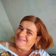 marias2965's profile photo